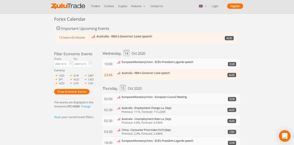 Zulutrade economic calendar
