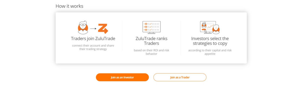 How does zulutrade works