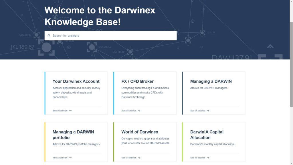 educational articles on the darwinex webside