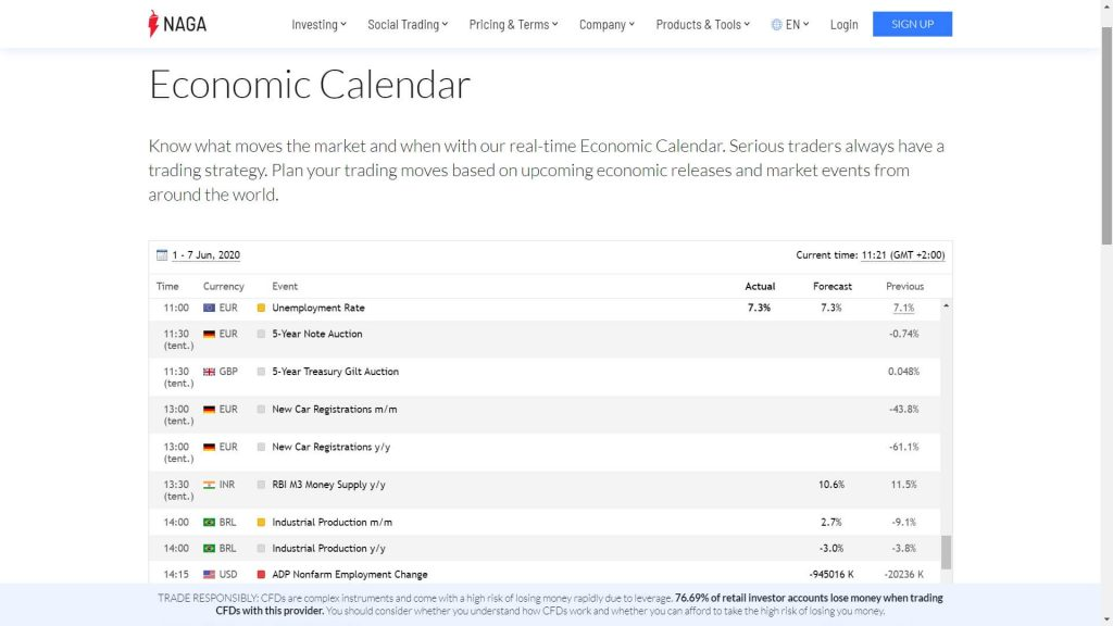 naga markets economic calendar on their website