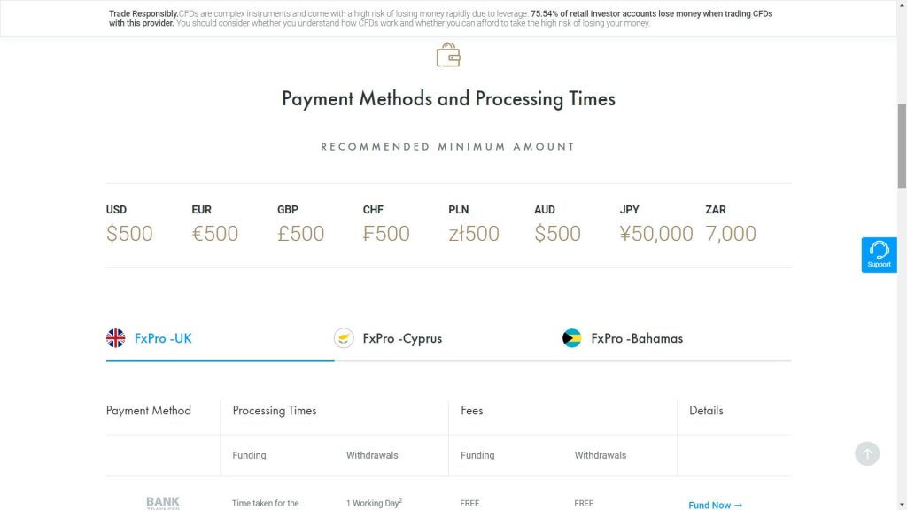 payment methods available on fxpro
