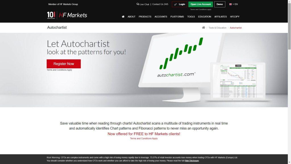 autochartist service features on the hotforex website