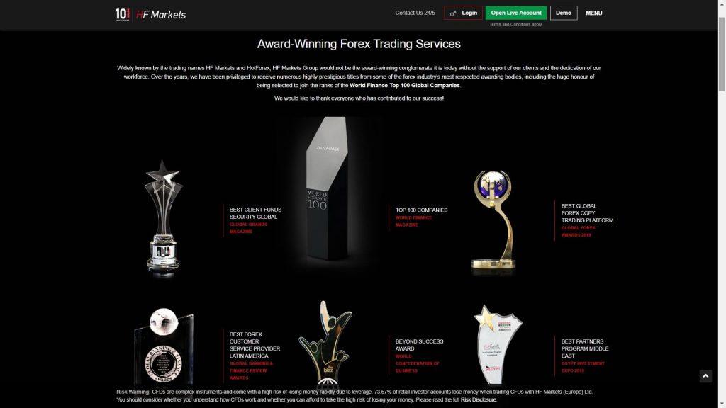 hotforex award list website