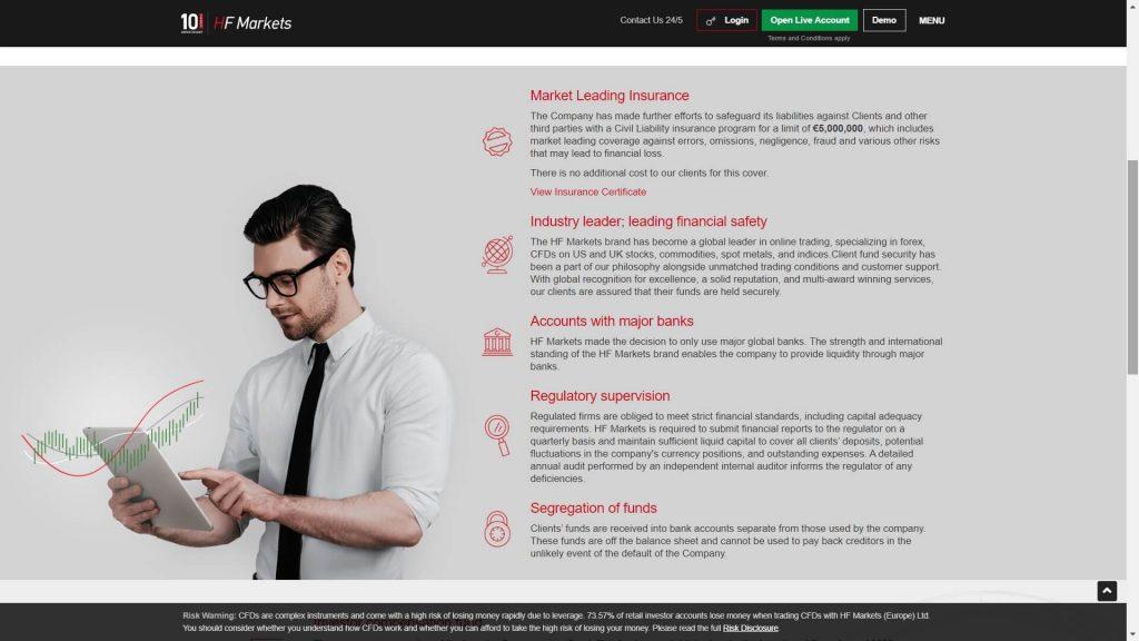 hotforex fund safety features