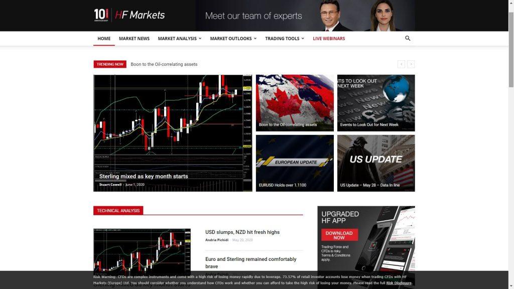 market analysis service on the hotforex website