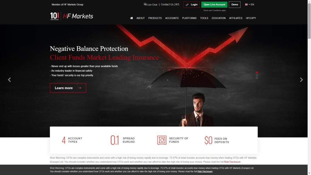 hotforex website homepage