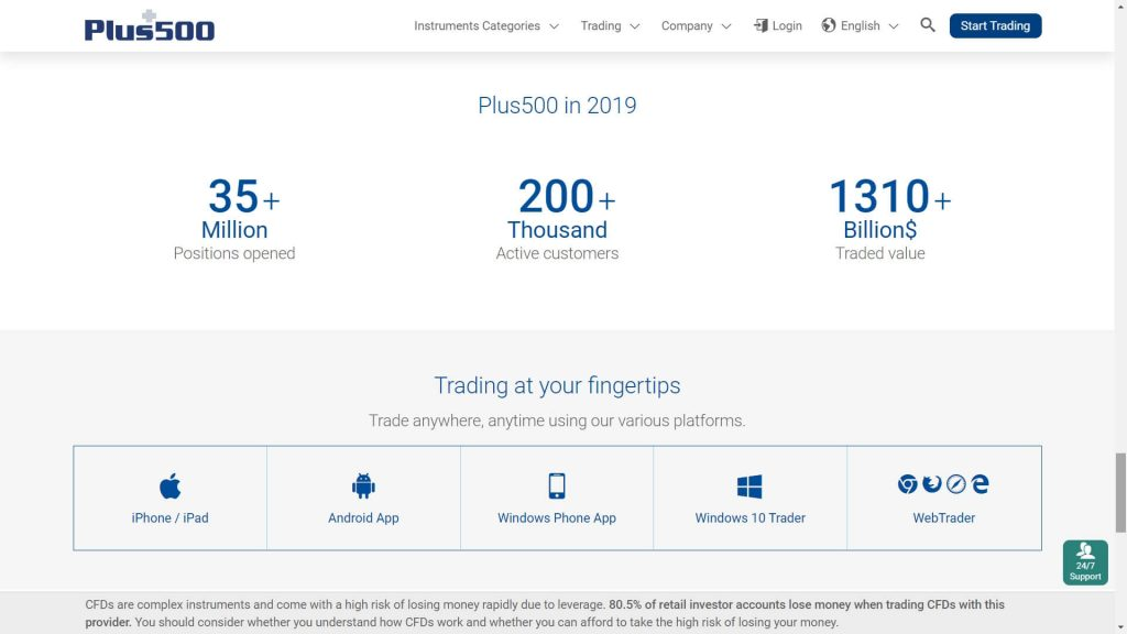 plus500 numbers in 2019