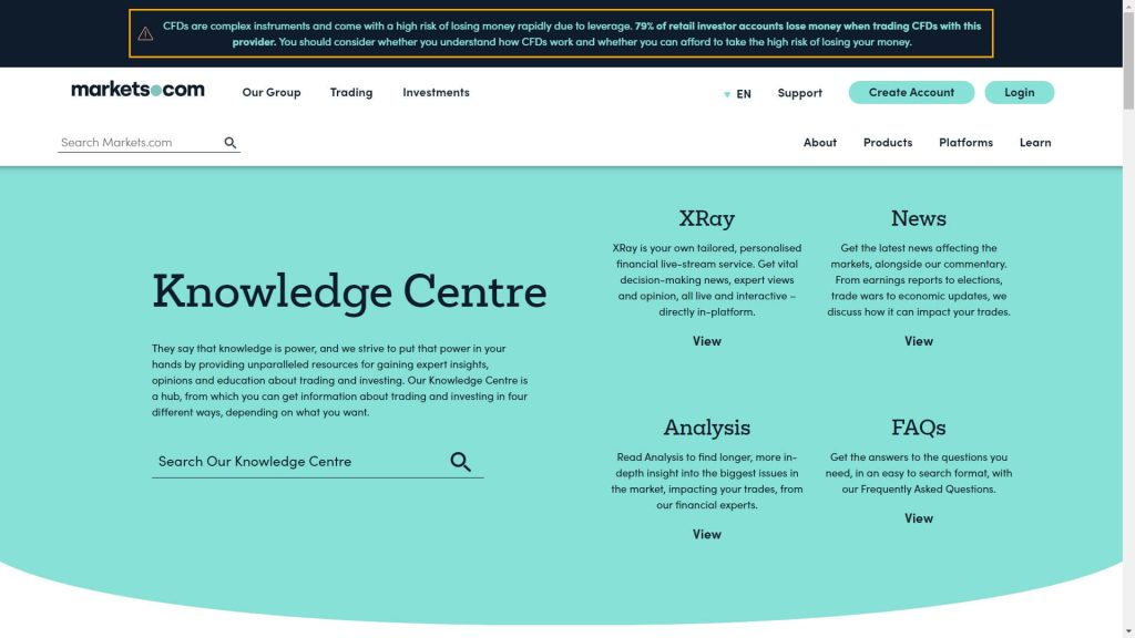 markets.com knowledge center webpage
