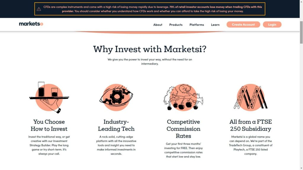 markets.com marketsi account features webpage
