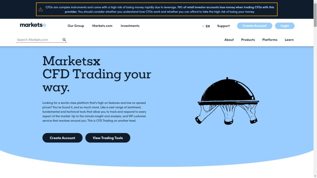 markets.com marketsx account webpage