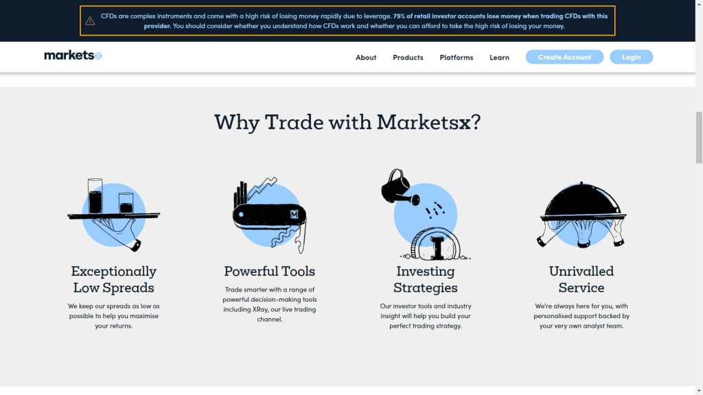 markets.com marketsx account features webpage