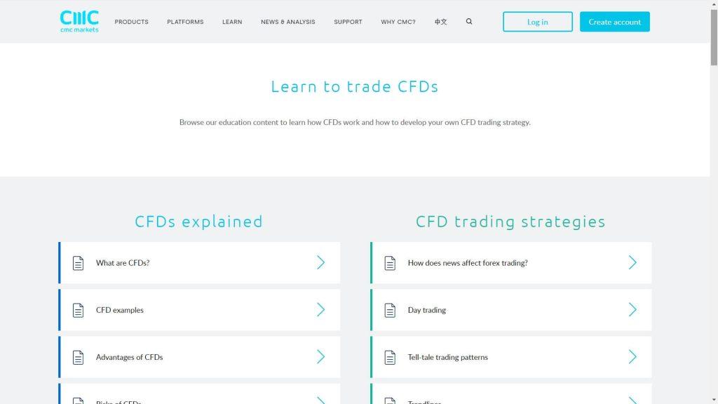 cmc markets cfd trading webpage