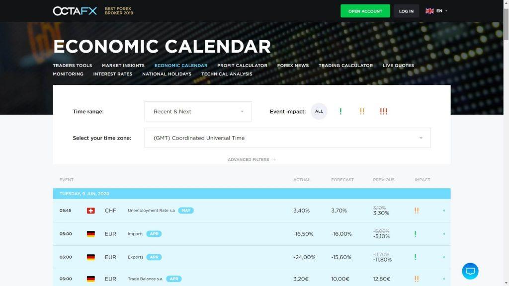 economic calendar on the octafx website