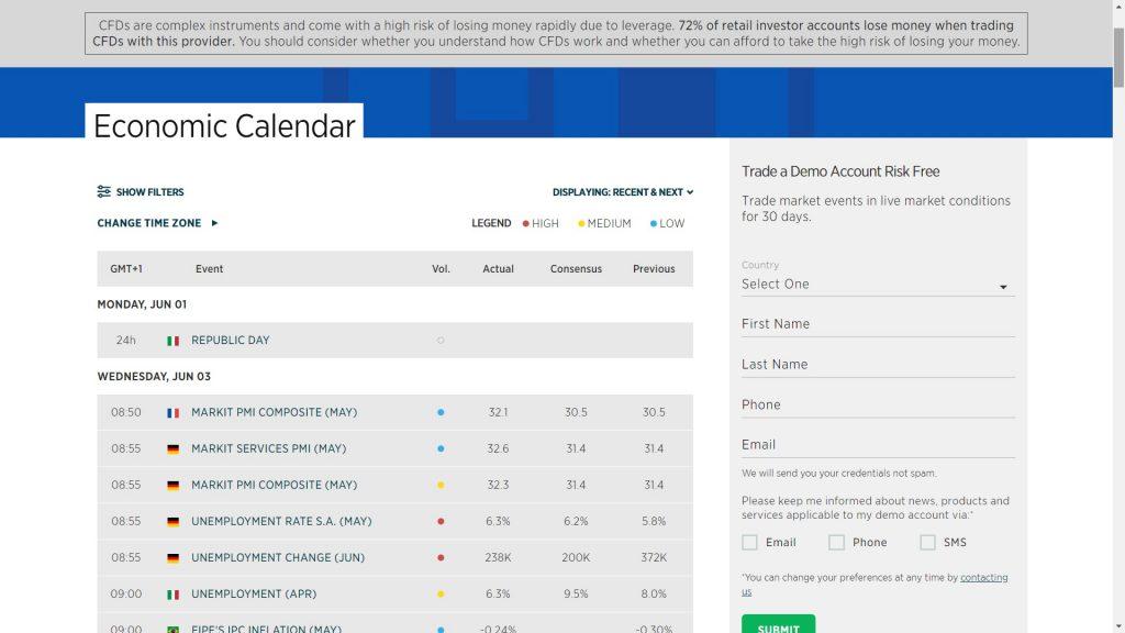 economic calendar on the forex.com website