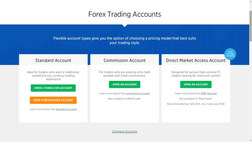 forex.com account types available