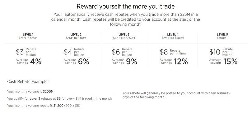 forex.com active trader