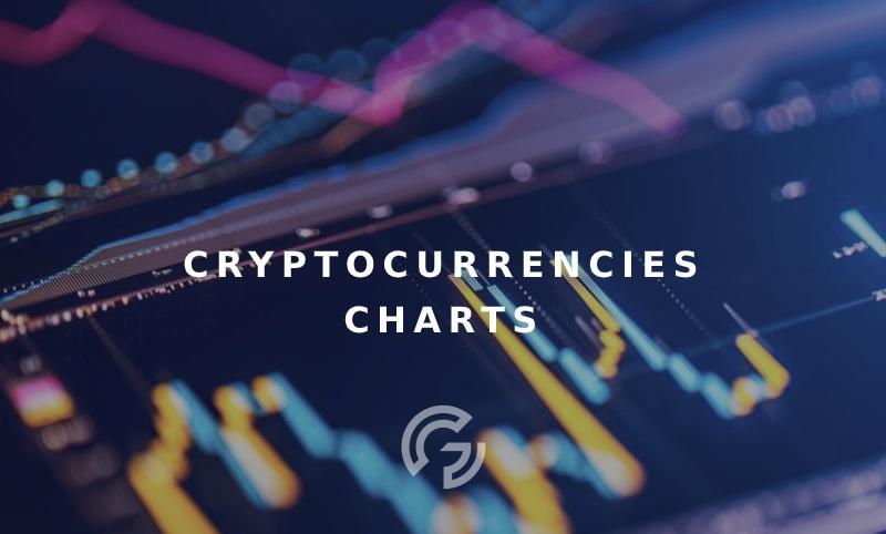 crypto-charts