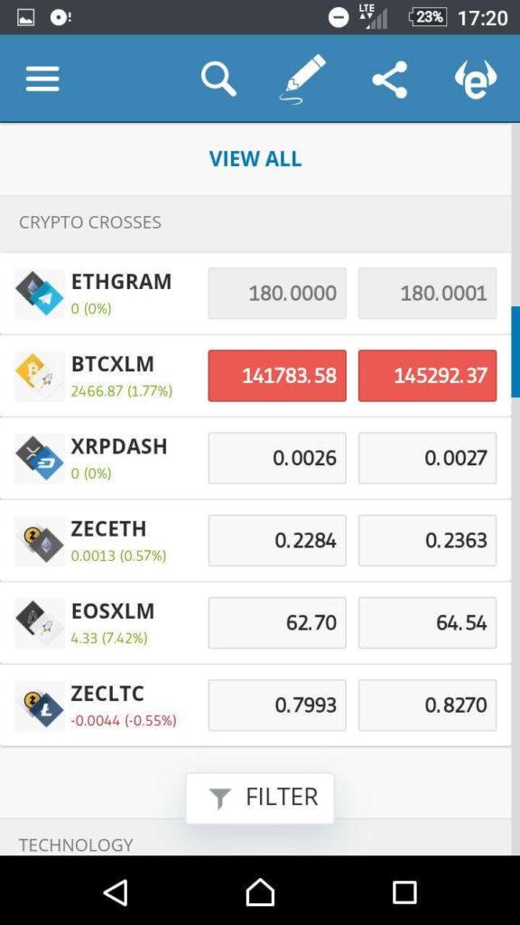 etoro mobile platform cryptocurrencies