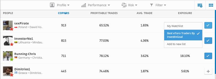 best etoro traders watchlist