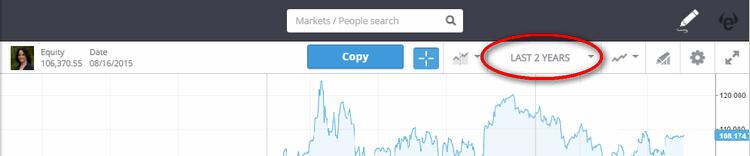 charts setting trader