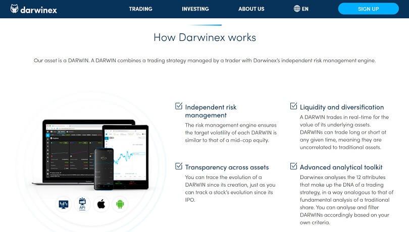 darwinex how darwinex works