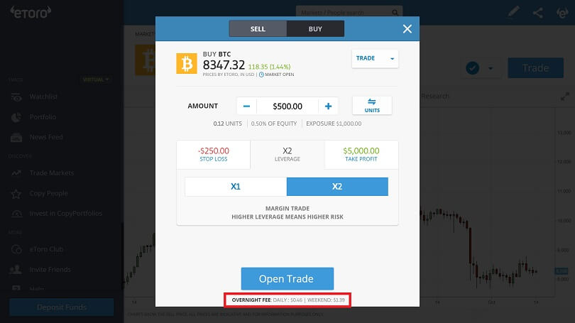 etoro overnight fee example