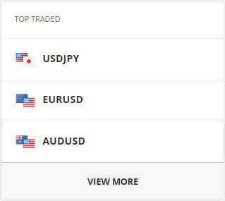 etoro trader profile top traded