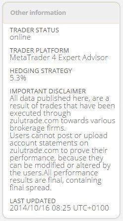 other information zulutrade trader