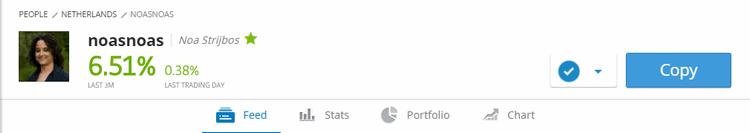 profile name etoro trader