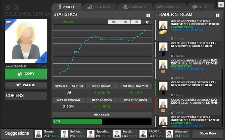 sirix social trading profile