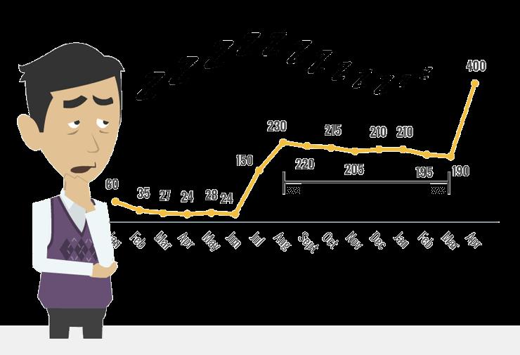 social trading signal provider risk