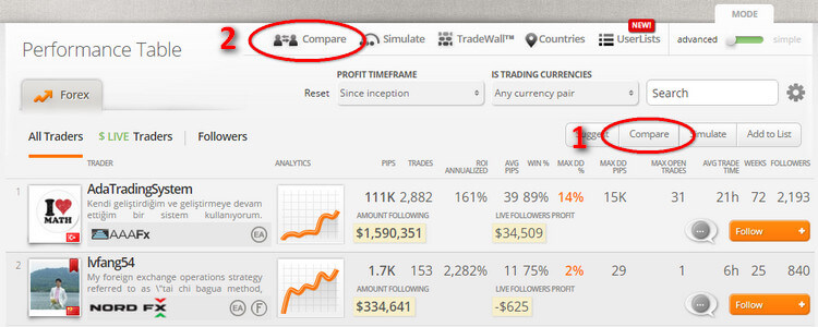 zulutrade compare traders buttons
