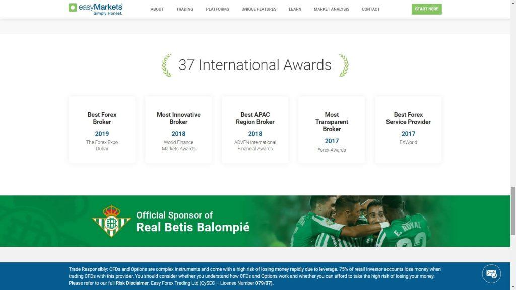 Awards won by easymarkets