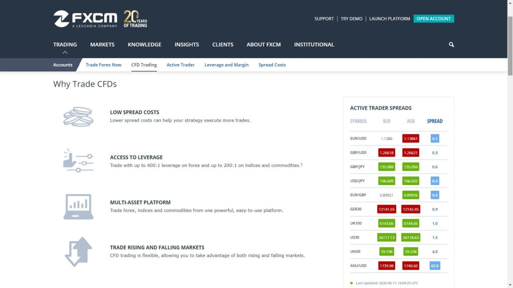 fxcm cfd trading features webpage