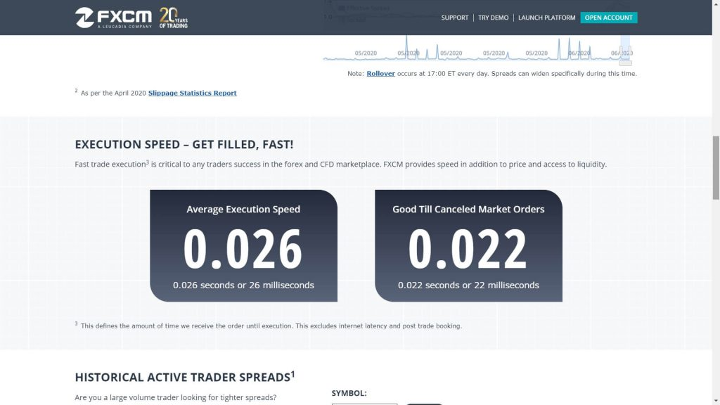 fxcm trading execution features webpage