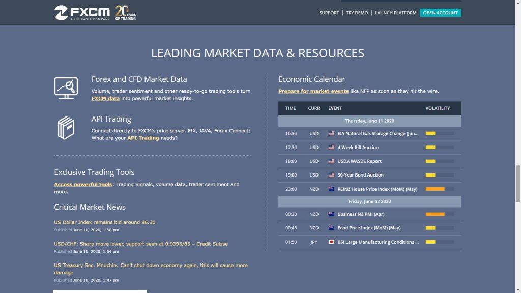 fxcm market data