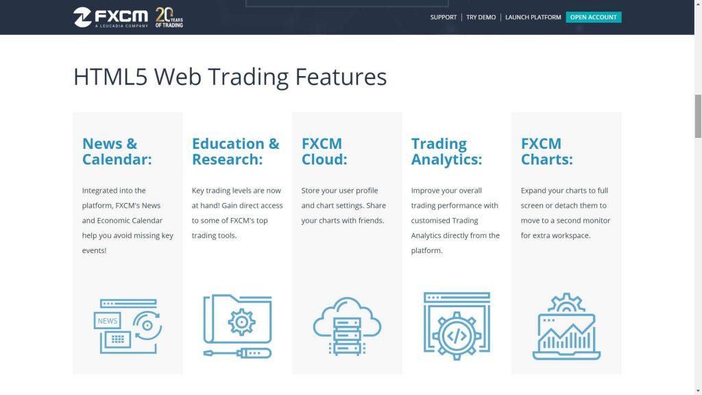 fxcm mql5 training webpage