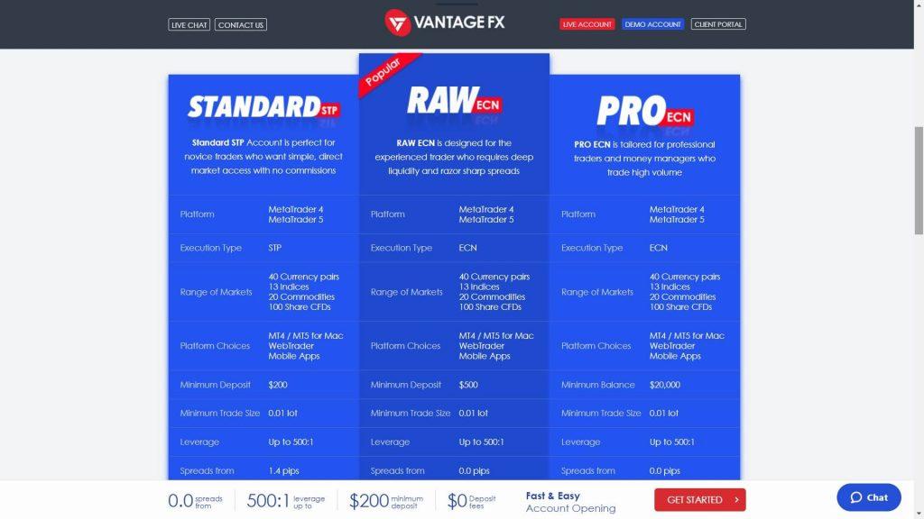 vantage fx account types comparison