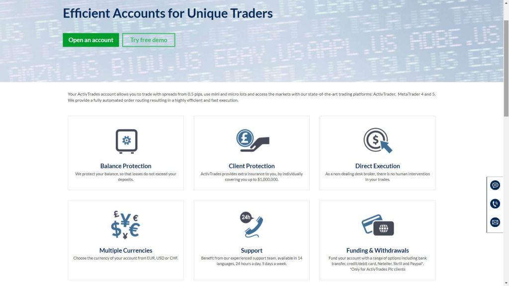 Activtrades standard account features