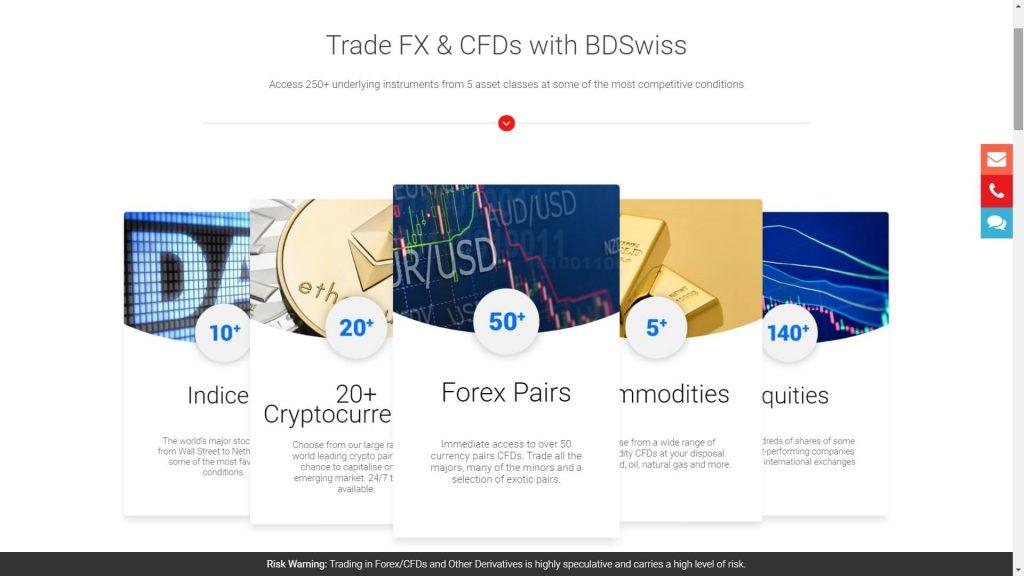 bdswiss range of markets offered
