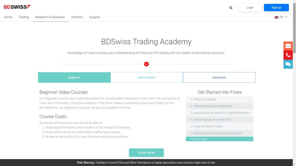 bdswiss trading accademy webpage