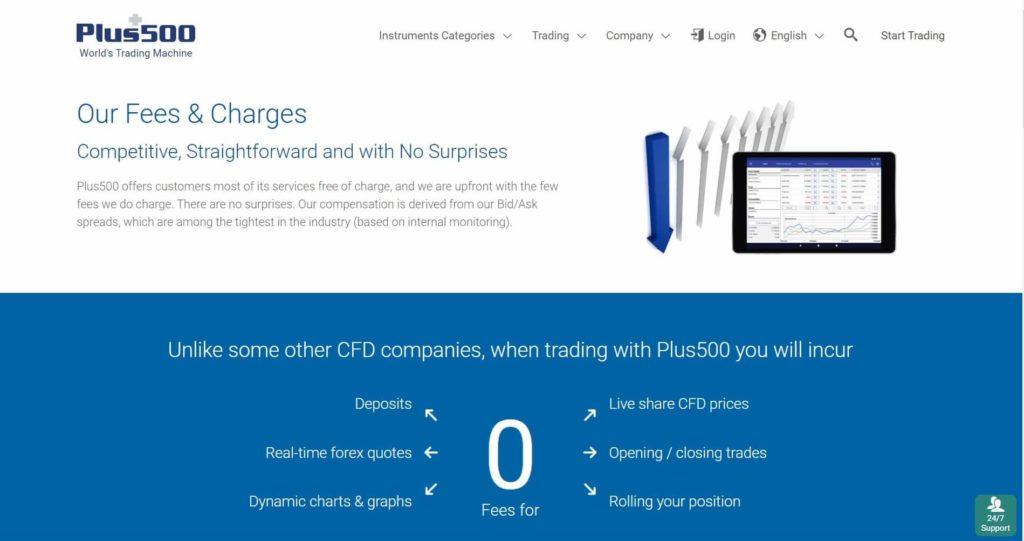 plus500 zero fees provider